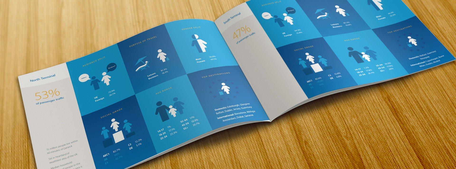 DMD Digital Brochure